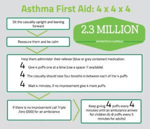 asthma-first