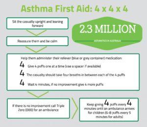 asthma-first